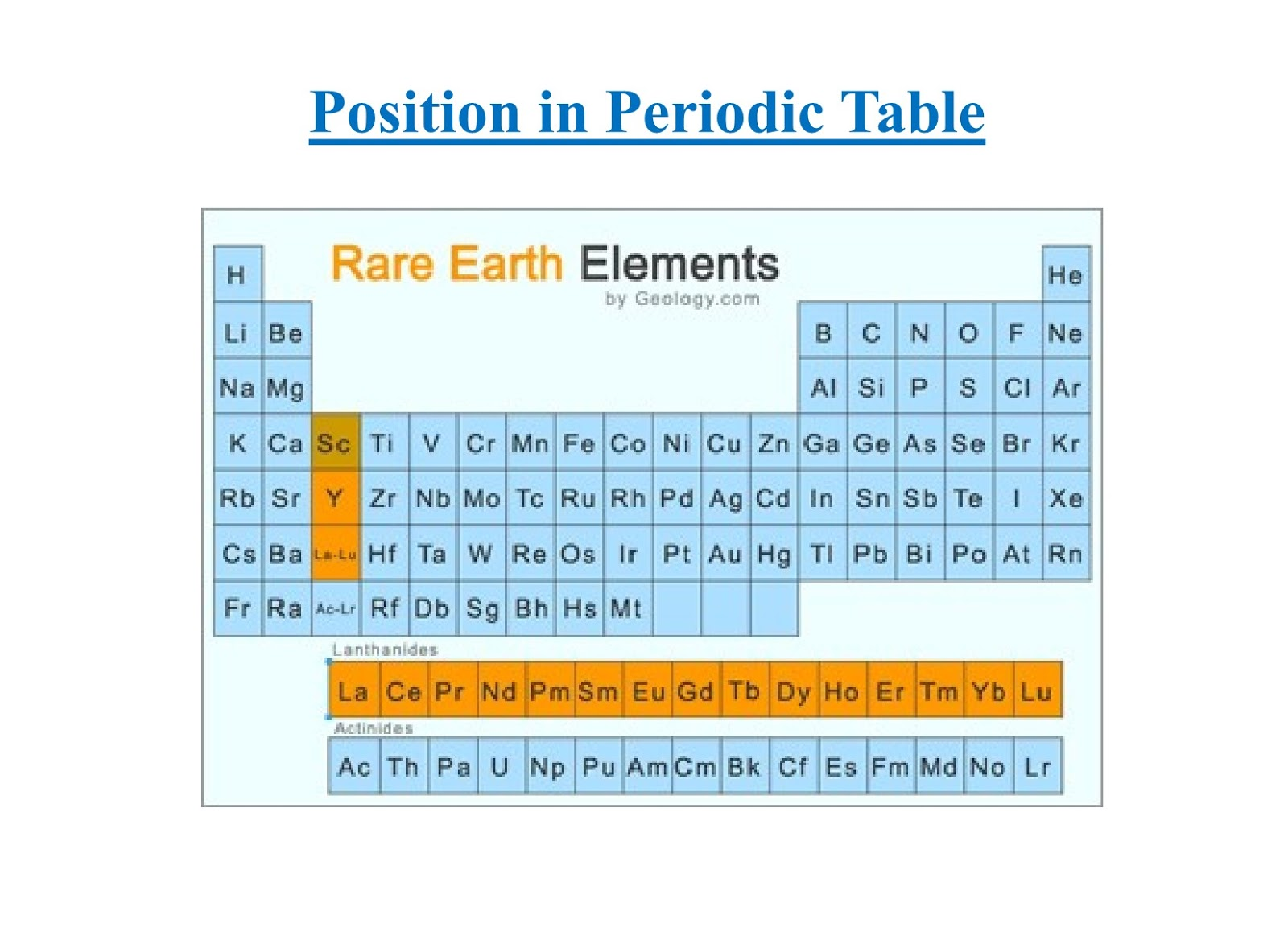 Periodic table rare earth metals gallery periodic table images rare earth periodic table images periodic table images sunena bed presentation on rare earth metals gamestrikefo gamestrikefo Choice Image