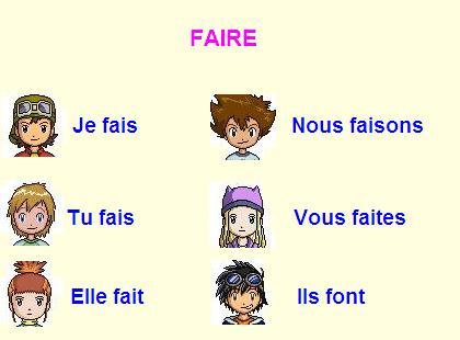 Exercice de conjugaison français ce2
