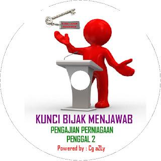 JADUAL ANALISIS SOALAN STPM SEJARAH MALAYSIA KERTAS 3 2013