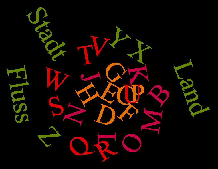 Das Bild zeigt ein ABC für Stadt Land Fluss als Wortwolke.
