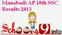 Manabadi AP 10th SSC Results 2013