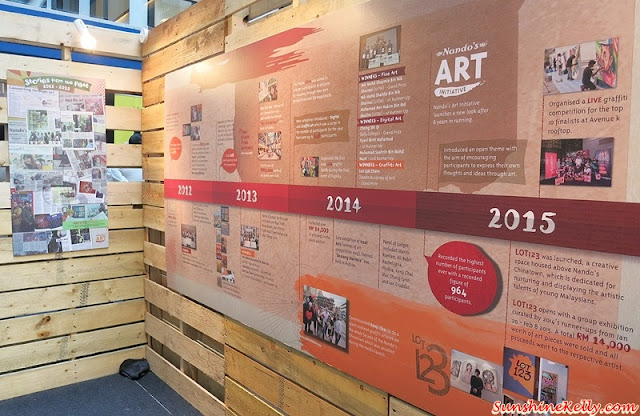 Nando's Art Initiative 2015 Exhibitions & Winners, Nando's Art Initiative, Graffiti, Street Art, Fine Art, Digital Art