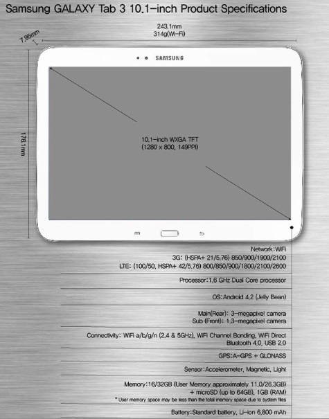 The new GALAXY Tab 3 10.1-inch product specs