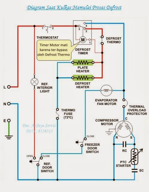 Wiring diagram kulkas sanyo wire center gambar wiring diagram ac split gambar wiring diagram listrik rh color castles com light switch wiring diagram residential electrical wiring diagrams cheapraybanclubmaster Image collections