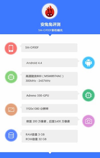 galaxy s5 benchmark testi