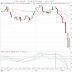 Federal Reserve bekräftar recession, börsen upp
