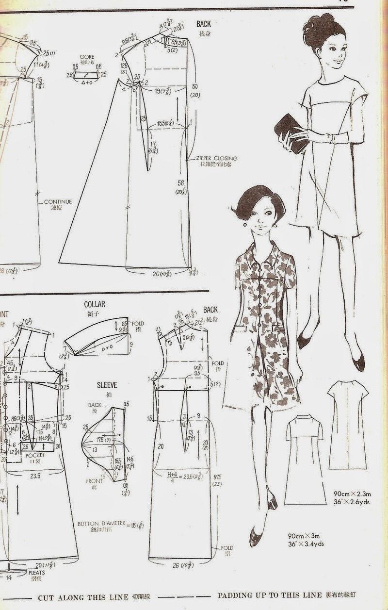 Przegląd moich książek dotyczących konstrukcji ubrań i szycia.