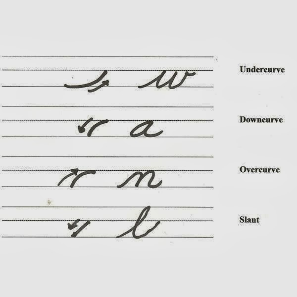 Handwriting Tips