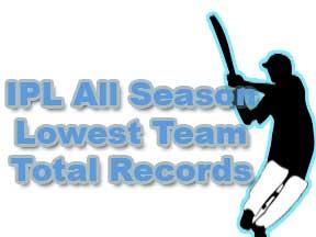 IPL All Season Lowest Team Total Records IPL All Season Team Records