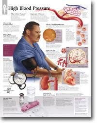 risk of complications high blood pressure in men