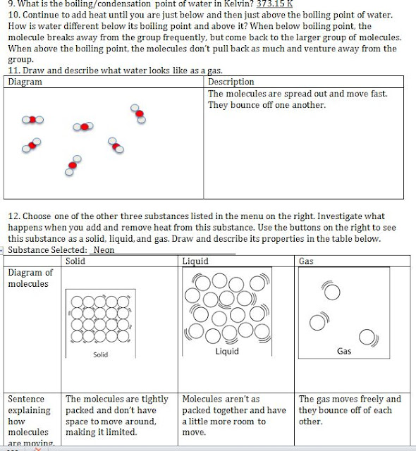 states of matter phet lab Heat, cool and compress atoms and molecules and watch as they change between solid, liquid and gas phases.