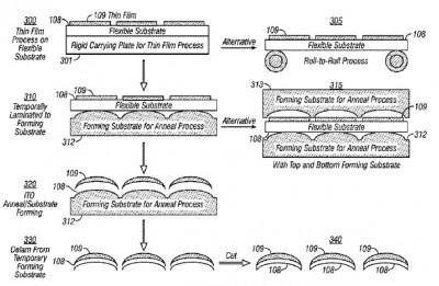 Apple Juga Akan Buat Smartphone Berlayar Lengkung?