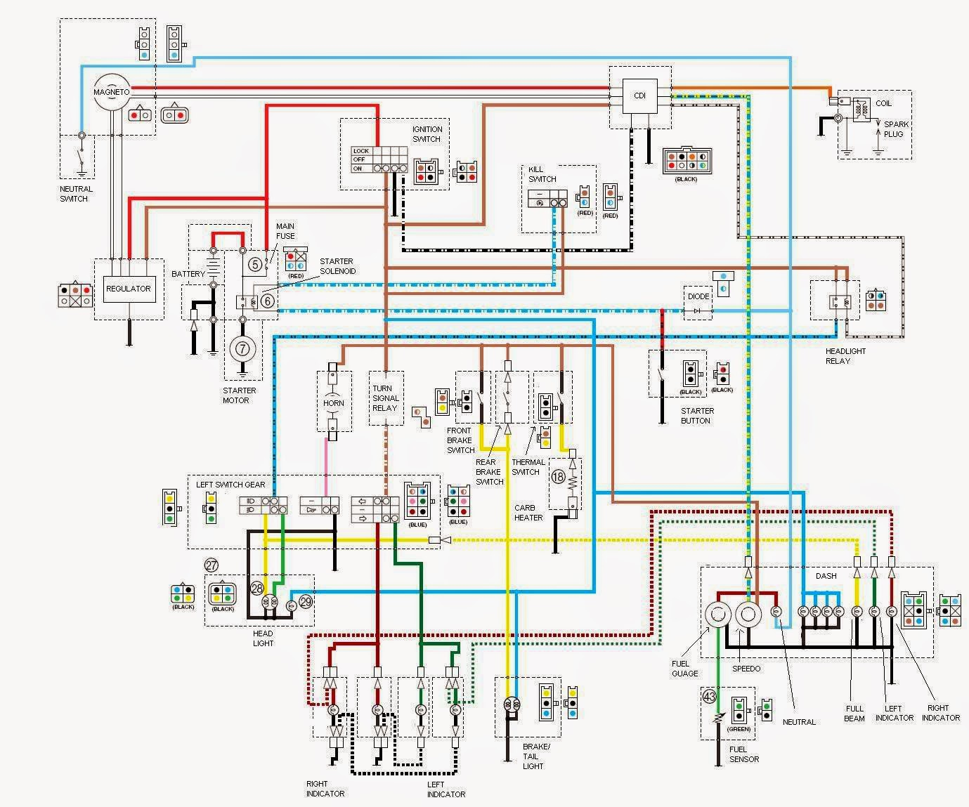 wiring diagrams for yamaha motorcycles the wiring diagram yamaha ybr 125 owner blog yamaha ybr 125 electrical system wiring diagram