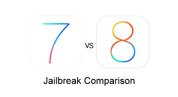Ios 8 Vs Ios 7 Jailbreak Activation moreover  on ios 7 activation lock not working