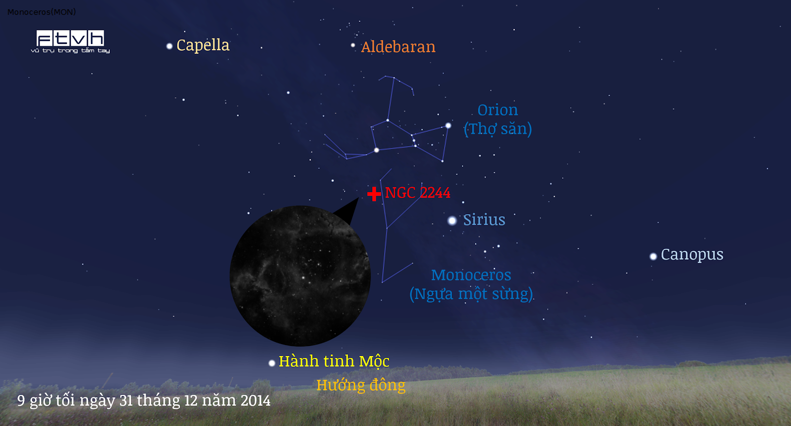 Minh họa bầu trời hướng đông lúc 9 giờ tối ngày 1 tháng 1 năm 2015.
