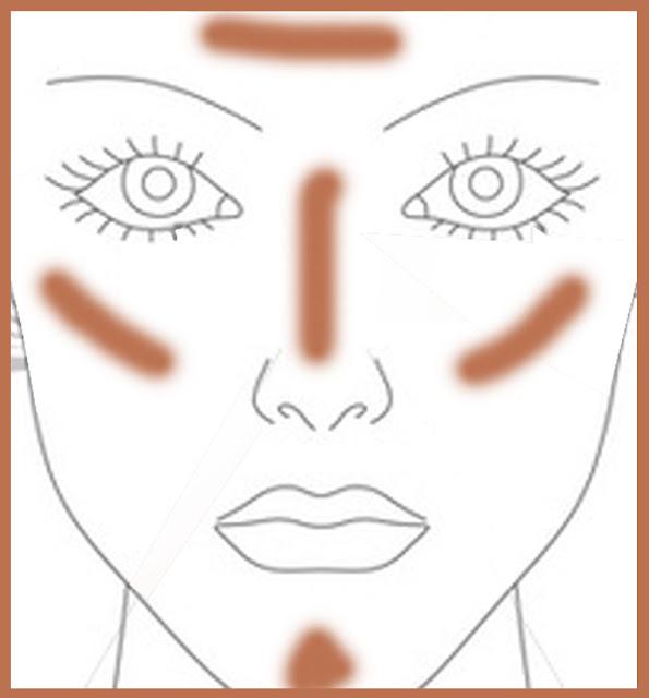 facechart.jpg