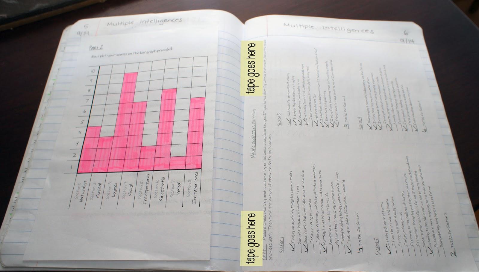 Multiple Intelligence Survey For Students Printable multiple – Multiple Intelligences Worksheets
