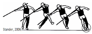 """the right way of throwing a javelin """"hip, turn and throw without moving your legs"""" step 4 – the follow through the follow through constitutes the fourth step """"they step and follow through so their back leg comes around,"""" losurdo said """"push off from the power position, hip turn and follow through with the right leg step with your throwing leg."""