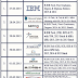 IBM, SERCO, Sutherland, Glenwood Systems, Pratian & Many Other Companies are conducting a Mega Job Fair from 27 April to 3 May 2015