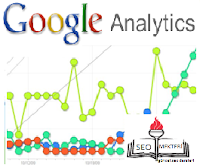 google, Google Analytics Kodu, Google Analytics Kodu blogger ekleme, Google Analytics Kodu WordPress ekleme,