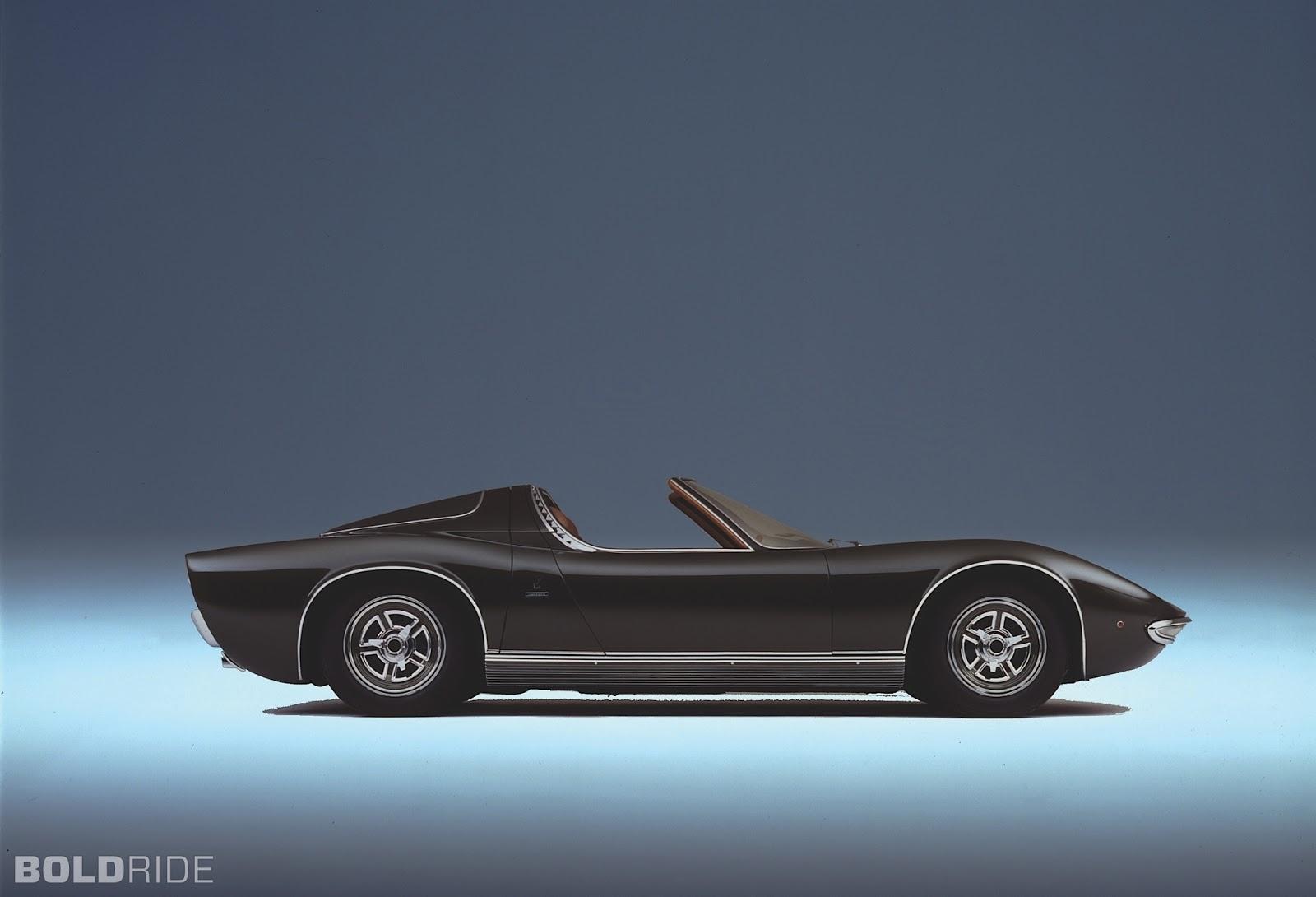Luxury Lamborghini Cars Lamborghini Miura Roadster