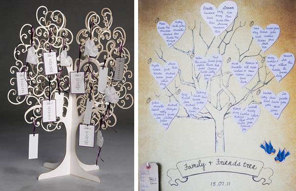 tableau mariage albero
