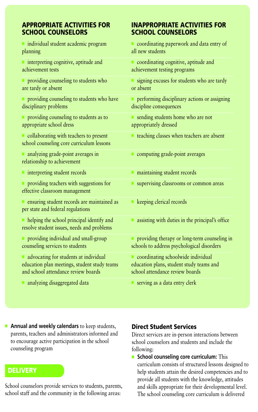 Exploring School Counseling Google Forms Collect And Analyze - School counselor lesson plan template