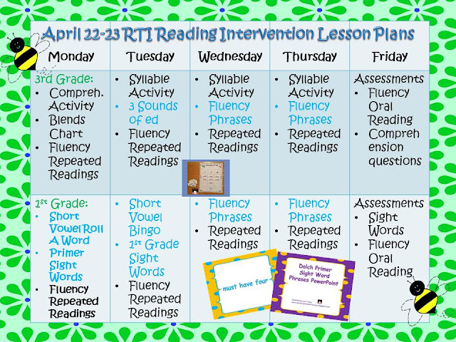 rti reading intervention lesson plans