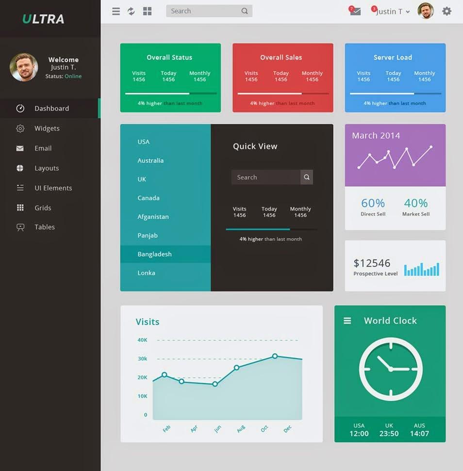 Dashboard Admin Panel UI Design