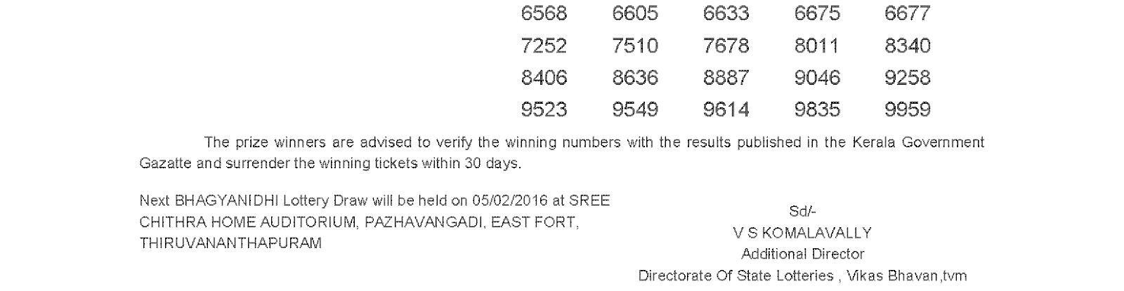 BHAGYANIDHI Lottery BN 222 Result 29-01-2016