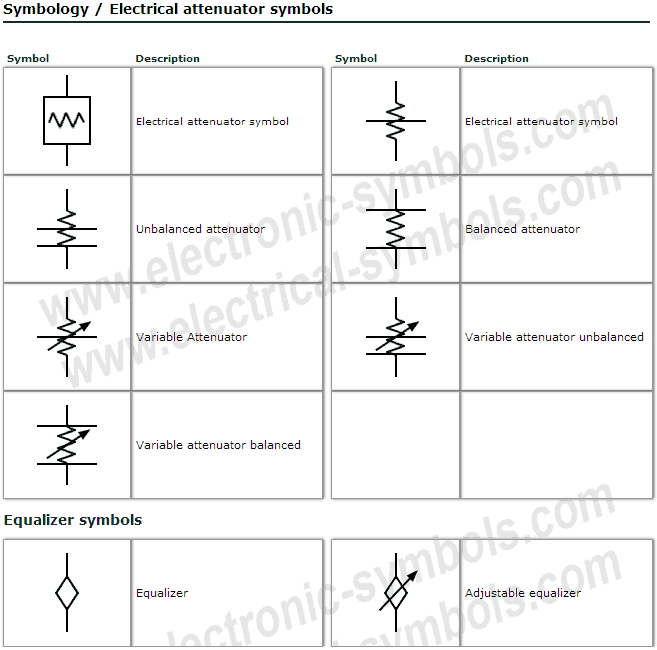 Electrical symbols attenuators and equalizers