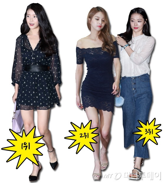 All About Korean Entertainments And Culture Korean Female Celebrities With See Through Fashion 2015