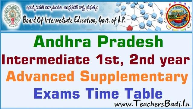 board of intermediate andhra pradesh model papers