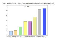 39. Soluciones a la crisis económica en Portugal, Grecia y España