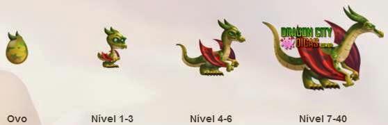 Dragão Velocidade