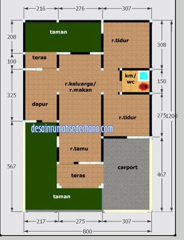 contoh denah rumah minimalis berbagai type dan ukuran luas