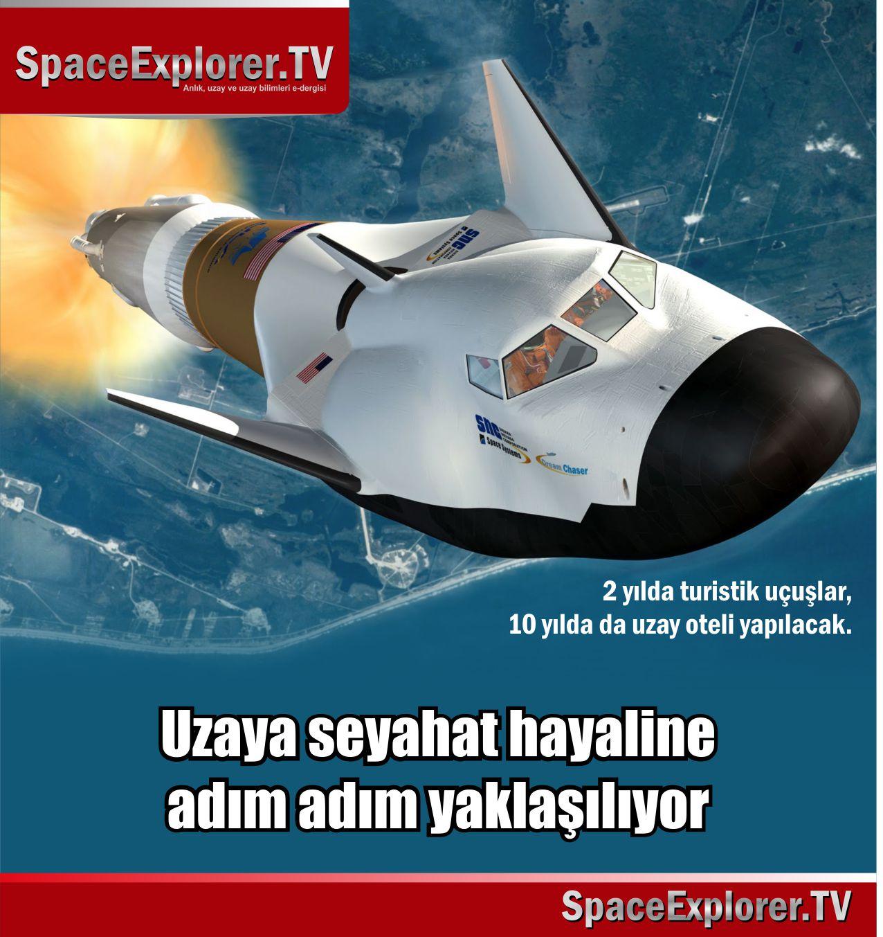 Space Explorer, Uzay seyahati, Uzay oteli, İngiltere, ABD, Uzay turizmi, Videolar,