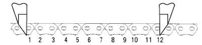 Disposición de las marcas de la distribución para el Nissan Micra