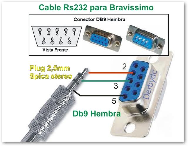 AzBox Brasil