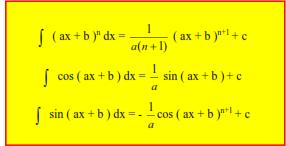 materi matematika integral trigonometri dan integral tak tentu yang merupakan salah satu b Integral Trigonometri & Integral Tak Tentu