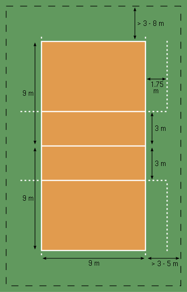 Grass Volleyball Court Dimensions