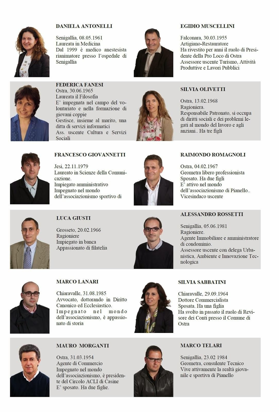 Candidati lista civica PROGETTO OSTRA