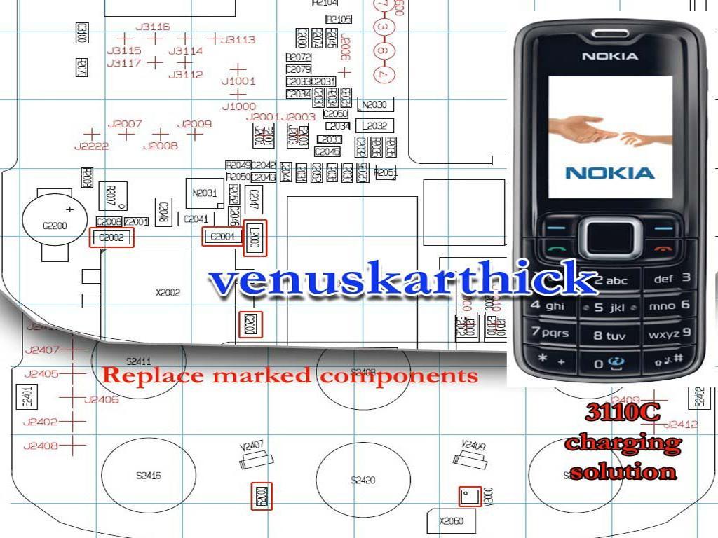 Mobile nokia 3120c reader websites - nokia-3120-classic
