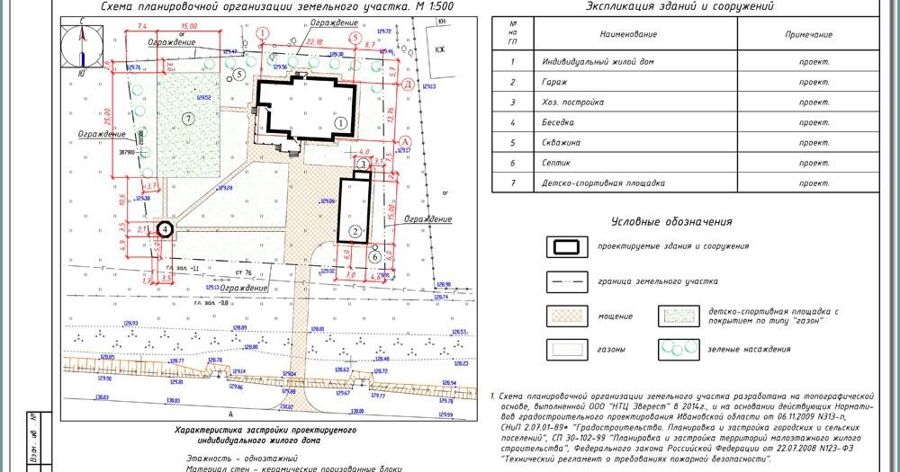 Схема планировочной организации земельного участка для получения разрешения на строительство