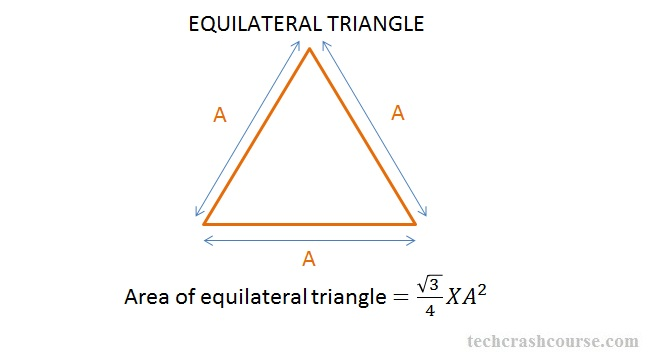 C program to find area of equilateral triangle