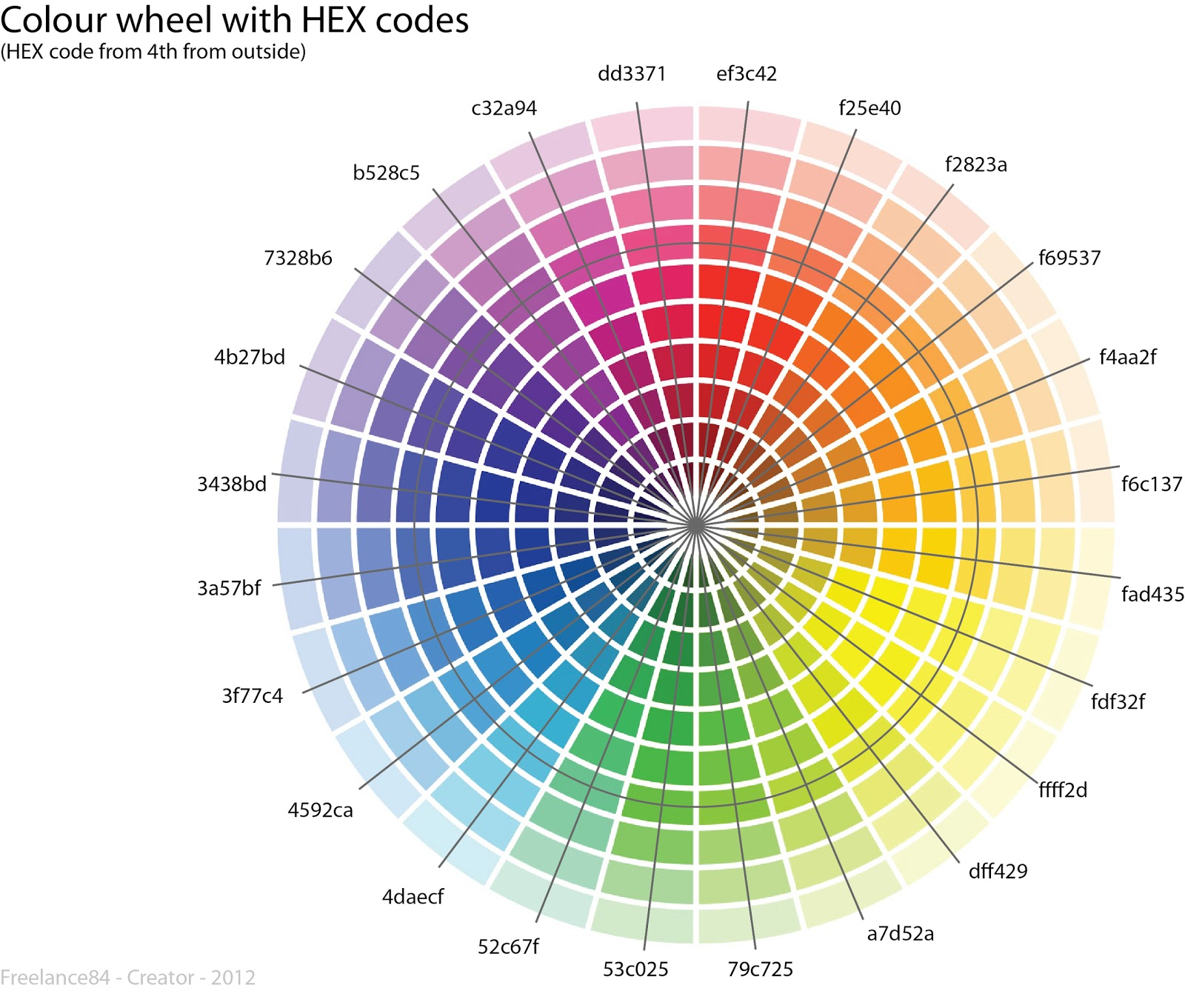 colour wheel hex codes for css