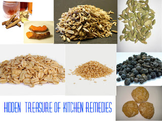 Kitchen remedies.