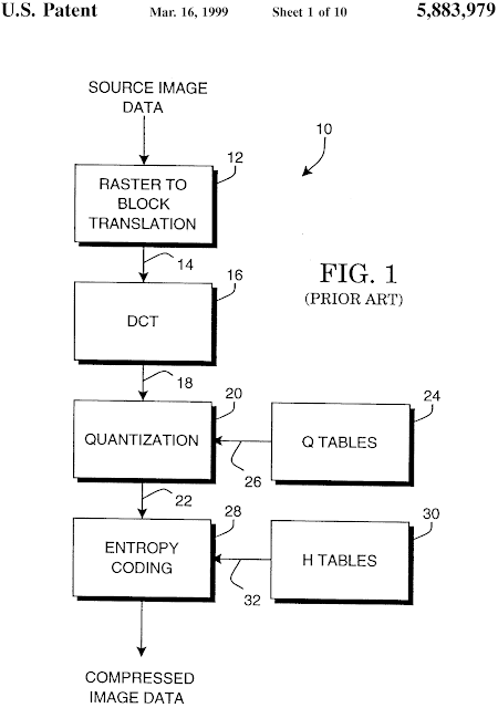 U.S. Patent 5,883,979 Method for selecting JPEG quantization tables for low bandwidth applications