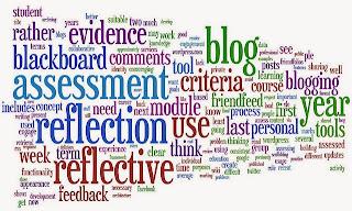 Word Cloud by The De-Tech-Tive for Teachers