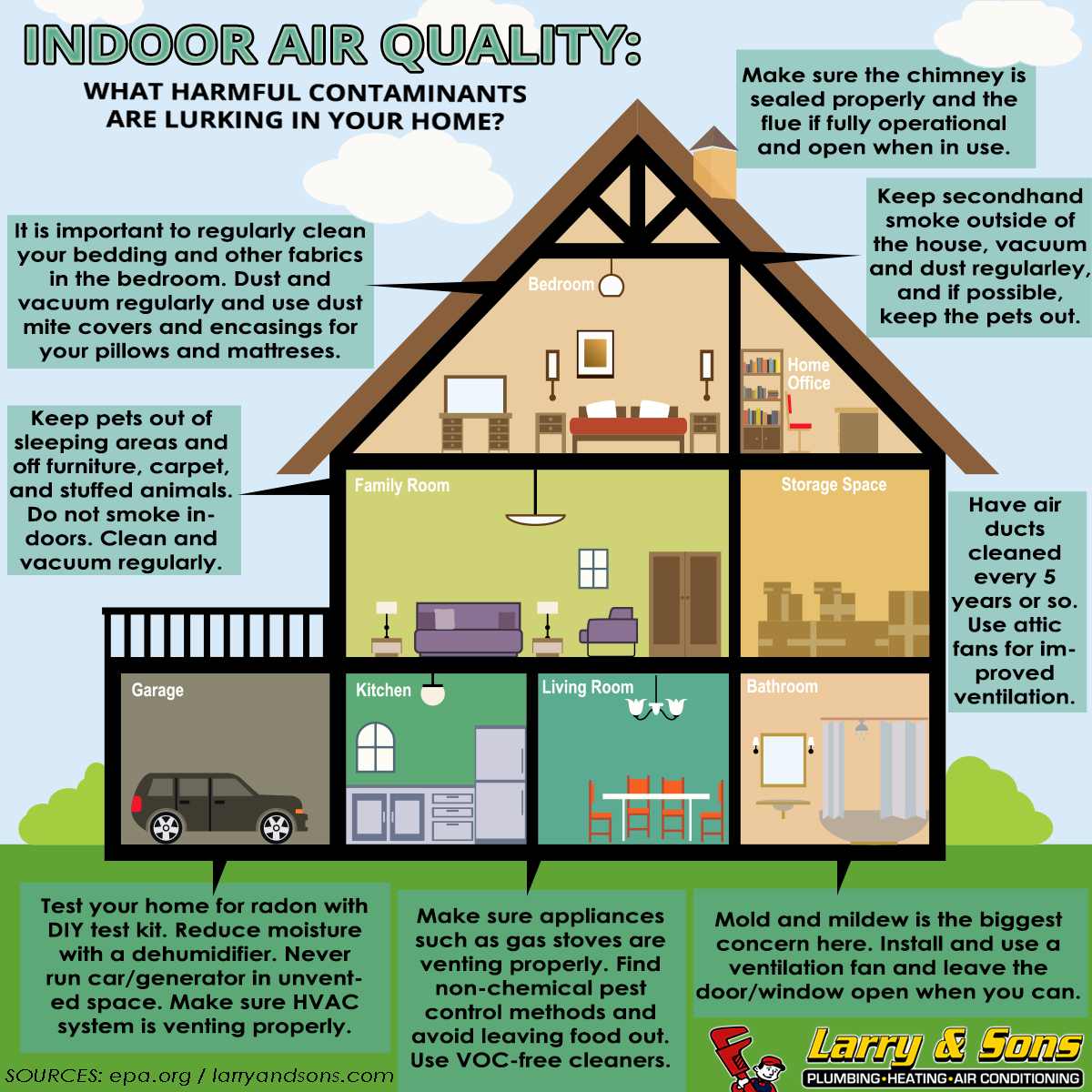 indoor air pollution Go back indoor air pollution it refers to the physical, chemical, and biological  characteristics of air in the indoor environment within a home, building, or an.